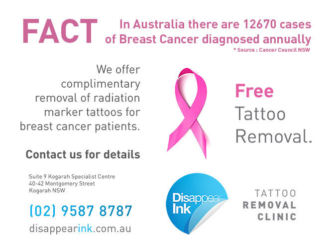 Breast Cancer – A Complimentary Treatment